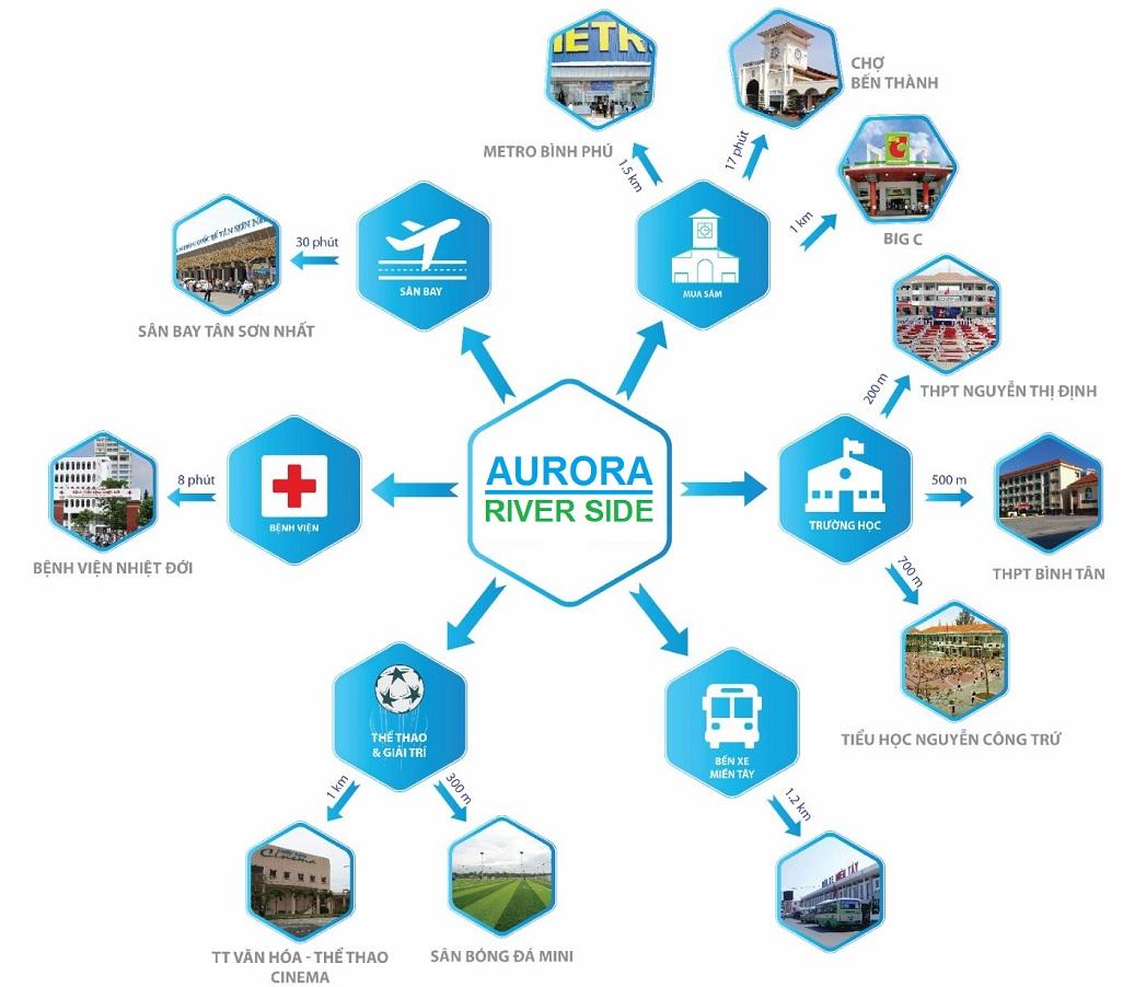 tiện ích Ngoại Khu Dự Án Căn hộ Aurora Residences